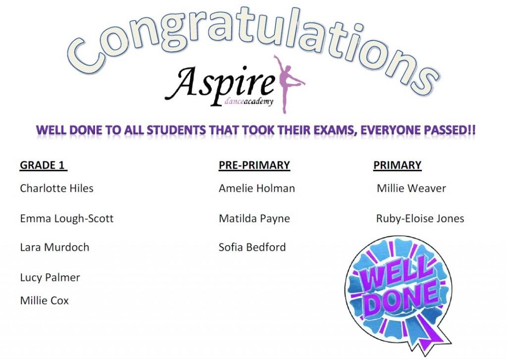 Congratulations Exam Notice